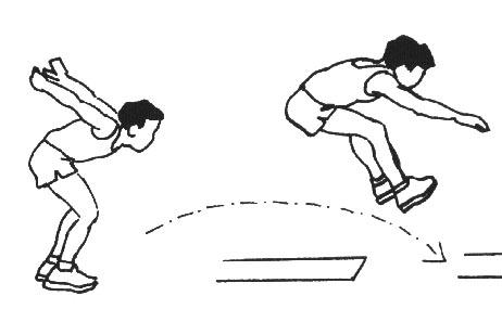 salto a pies juntos